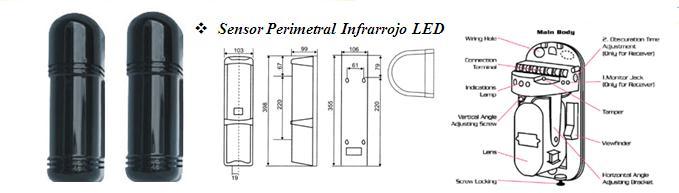 Detección Perimetral soluciones de seguridad total en costa rica ventas servicio distribucion